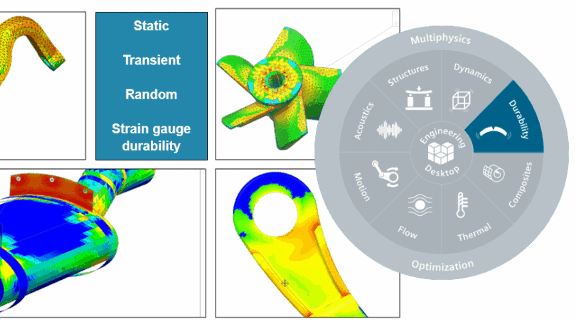 Simulation CAE FEA Dienstleistungen