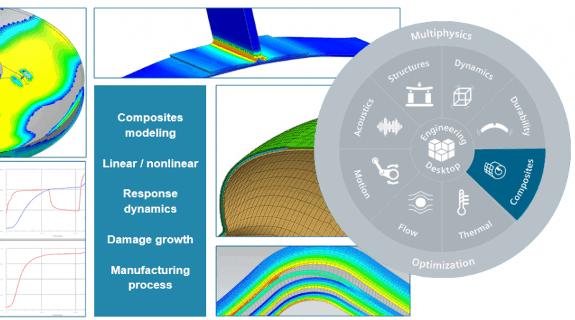 Simcenter Composites