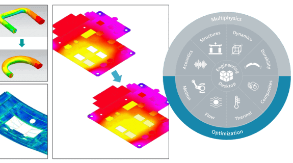 Siemens Optimization