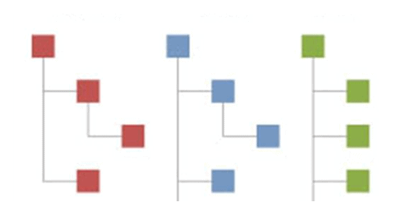 Teilstücklisten automatisch generieren