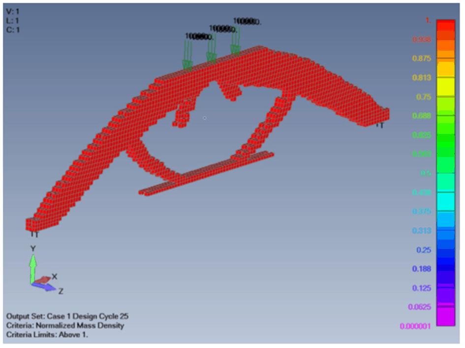 femap_topologie