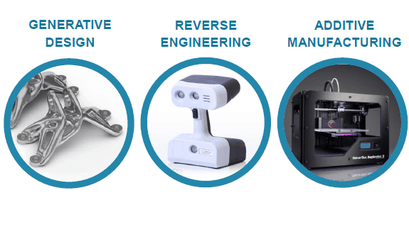 Solid Edge Technologie-Übersicht