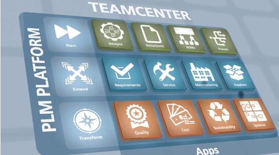 Teamcenter Beratung