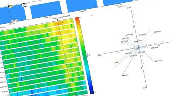 Fertigungsanalyse für Leiterplattenbestückung
